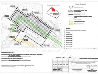 Получение градостроительного плана земельного участка
